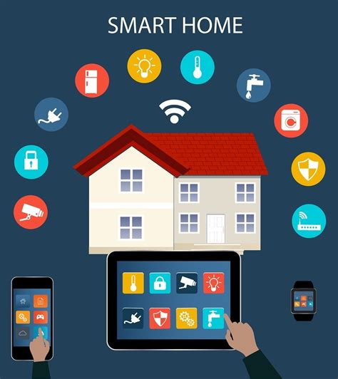 smart house technology smart home technology smart homes house of the future