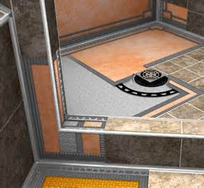 nice Ceramic Tile Kitchen Countertops #1: schluter28.jpg