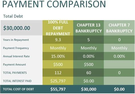 Average Monthly Loan Repayment Monthly For Mba by Debt Jubilee Brings End To Debt Threats Surf City Lawyers
