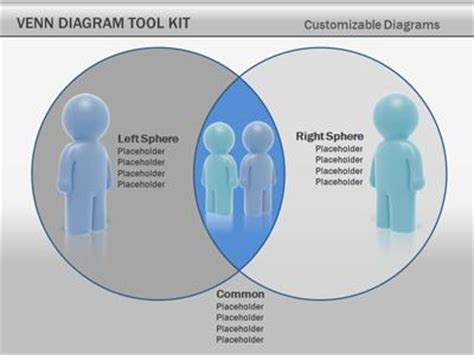 venn diagram tool kit a powerpoint template from
