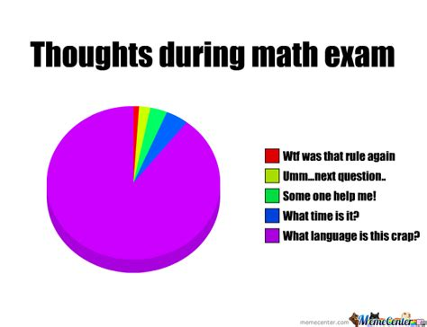 Math Test Meme - thoughts during math exam by selena alastal meme center