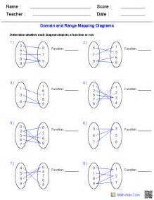 algebra 1 worksheets dynamically created algebra 1