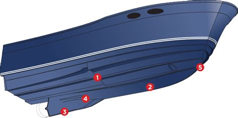 boat hull new 5 kinds of boat hull design that you should know ryan