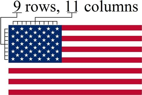 pattern html date shearzarianism 9 11 attack date based on us flag star