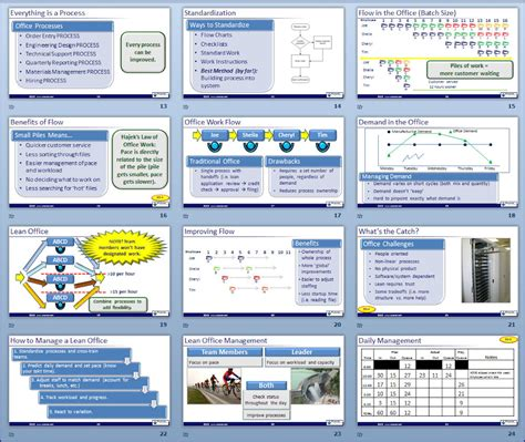 lean layout ppt image gallery overview powerpoint