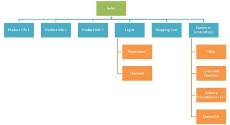 diagram website mohammed caiser hafeez unit 4 unit 12 design a website