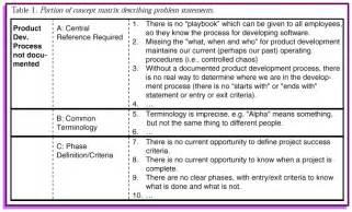 problem statement template social security calander search results calendar 2015