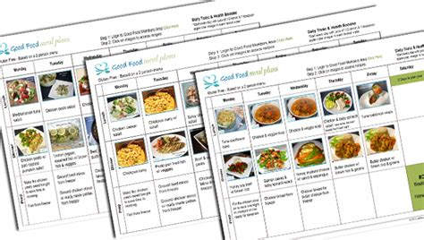 Candida Detox Menu Plan by Candida Diet Handbook And Meal Plans