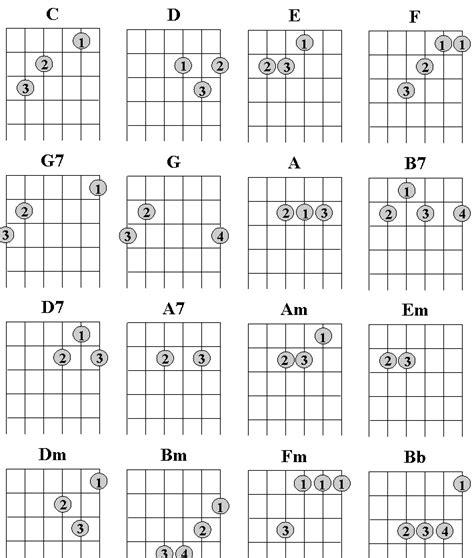 guitar chords diagrams guitar chords guitar minor chord charts