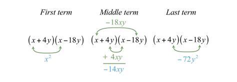 algebra worksheet section 10 5 factoring polynomials algebra worksheet section 10 6 factoring polynomials of