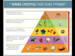 atkins diet can i eat this on induction youtube