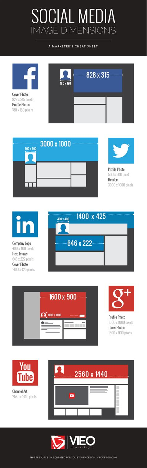graphic design layout sizes 2017 social media image sizes a user s guide