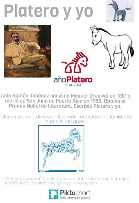 platero y yo elegia 8489693935 17 best images about quot platero y yo quot on