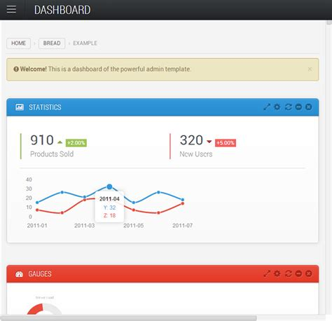 templates bootstrap yii themeforest proui responsive admin dashboard template rip