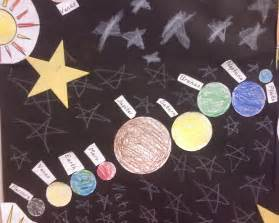 18 photos solar system activities crafts kids solar system project colors