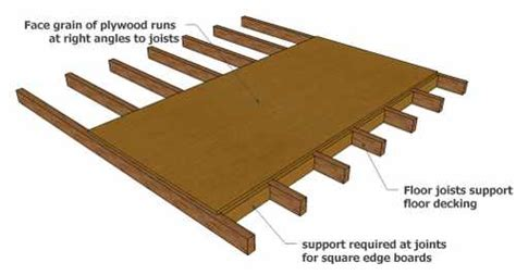 how to build a floor making a shed floor strong and durable