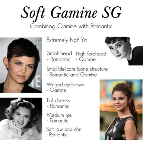 kibbe soft gamine hair 25 best ideas about soft gamine on pinterest women s