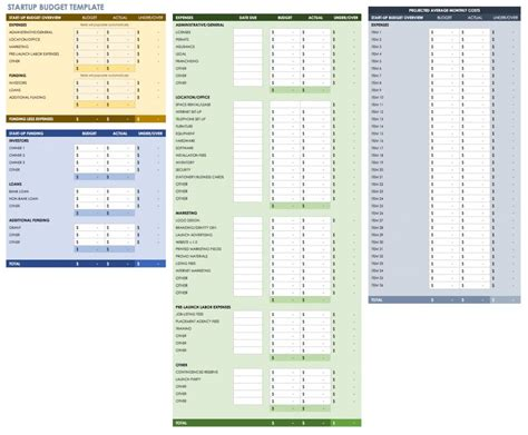 Free Startup Plan Budget Cost Templates Smartsheet Startup Budget Template