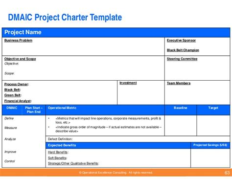 improvement project template business performance improvement models