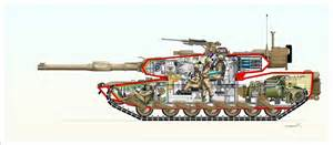 m1a1 abrams generalized interior view interiors and battle tank