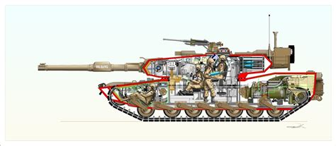 Abrams Tank Interior by M1a1 Abrams Generalized Interior View