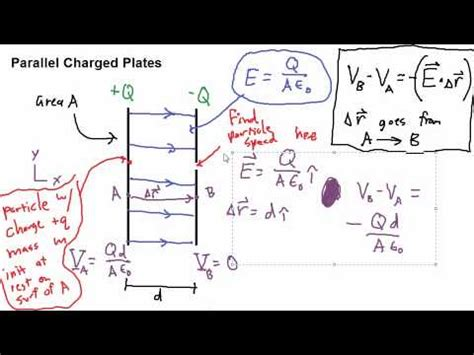 electric fields and potentials in the parallel plate capacitor lab report e field and potential parallel plates