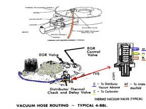 pontiac firebird trans am exhaust diagram pontiac free engine image for user manual