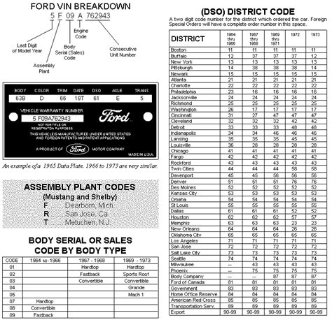 general motors vin engine codes general free engine image for user manual