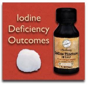 Iodine Detox Protocol by Radioactive Iodine Radioactive Iodine Hypothyroidism