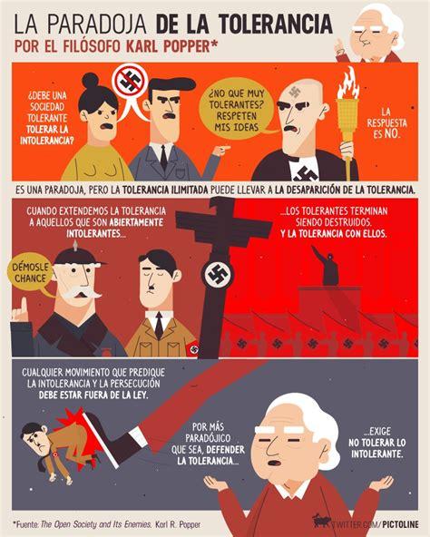 la trahison de la la paradoja de la tolerancia desde mi trinchera