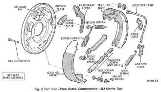 Brake System Drawing Jeep Brakes Fix Your Drum Brakes Repair