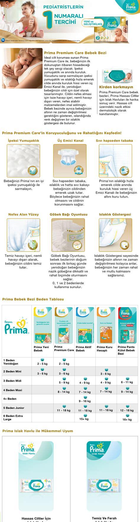 Sabun Ekonomi 1 Kg prima bebek bezi premium care 1 beden yenidoğan dev