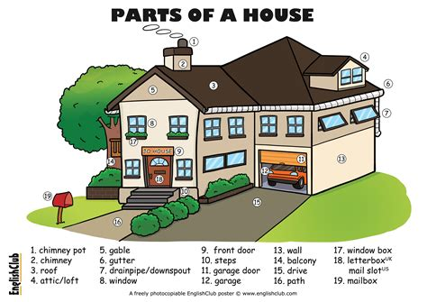 Pictures Of A House download parts of a house full size poster 1 6mb