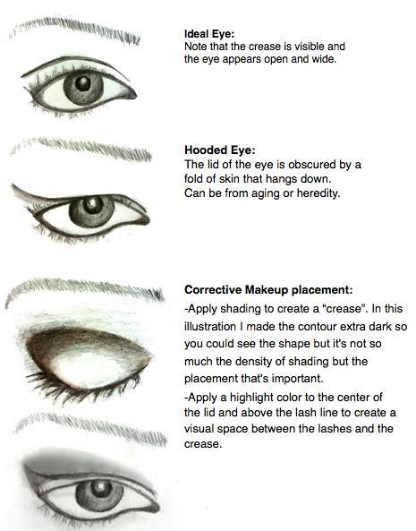define bedroom eyes corrective makeup the hooded eye kim greene s makeup
