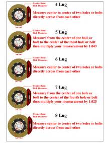 Jeep Wheel Bolt Pattern Measure Bolt Pattern Guide Reference Chart Jeepboltpattern