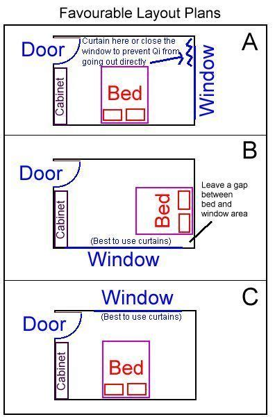 rules of feng shui bedroom best 25 feng shui bedroom layout ideas on pinterest feng shui small bedroom feng shui in