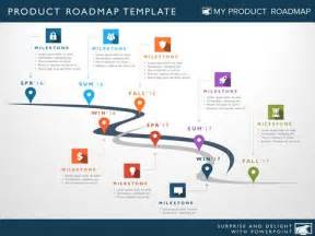 project management roadmap template 25 best ideas about technology roadmap on