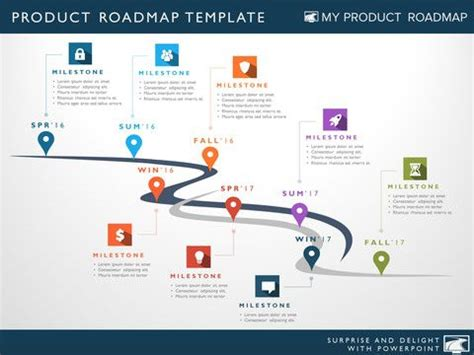 roadmap template for powerpoint 66 best images about product s roadmap on