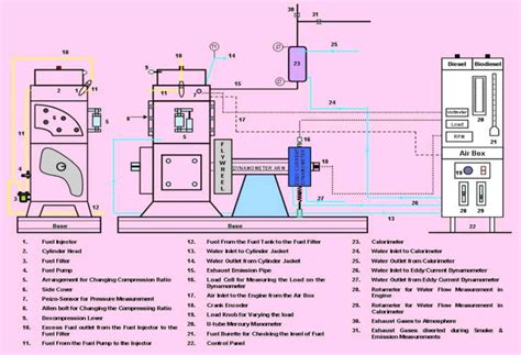 engine block diagram 20 wiring diagram images wiring