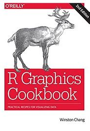 ceph cookbook second edition practical recipes to design implement operate and manage ceph storage systems books r graphics cookbook practical recipes for visualizing