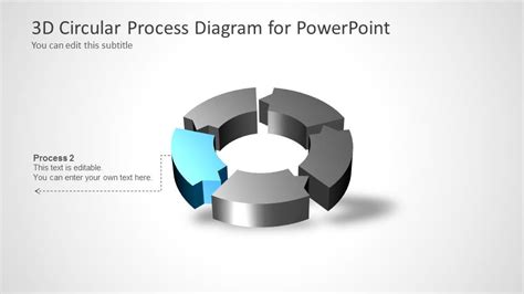 using circular diagrams to model a process cycle in powerpoint 3d circular process diagram 5 steps for powerpoint