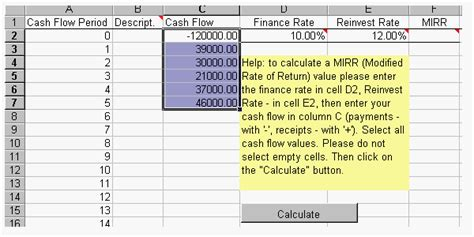 npv excel template financial excel templates npv irr and more