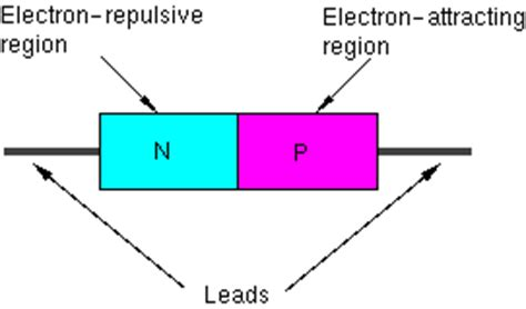 define diode valve solid state diodes definition 28 images lessons in electric circuits volume iii
