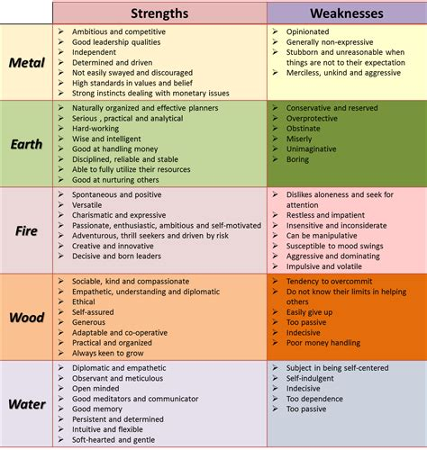 rangermysticism chinese zodiac elements