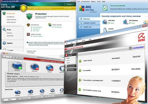 Monitor Warnet surf country software monitoring warnet