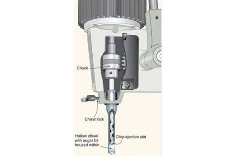 mortiser drills square holes