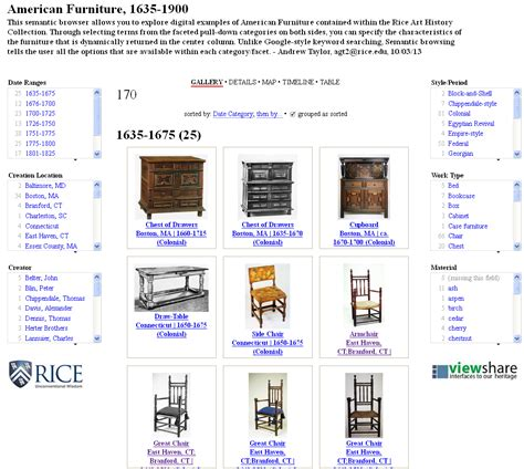 hairstyles history timeline brilliant 20 furniture design history timeline design