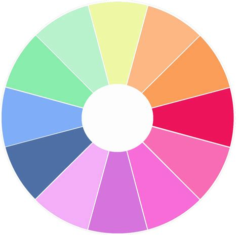 pastel color wheel how to choose the best paint color for any room in your