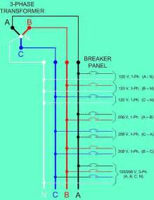 wire diagrams further 3 phase panel wiring diagram on diagrams free printable wiring