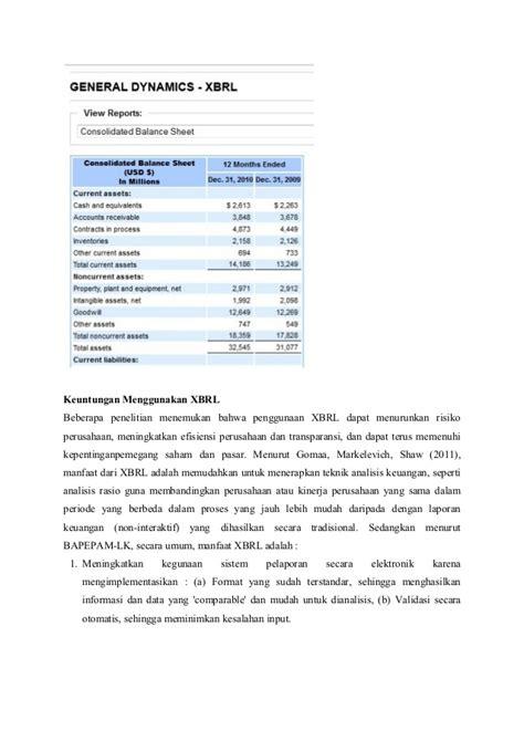 contoh laporan xbrl si pi sandy setiawan hapzi ali siklus proses bisnis